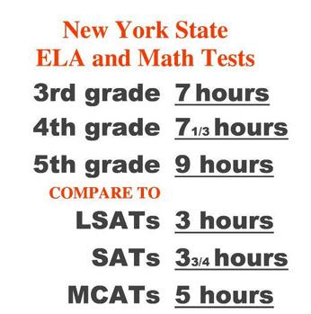 SBAC vs SAT ties